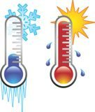 hot vs cold